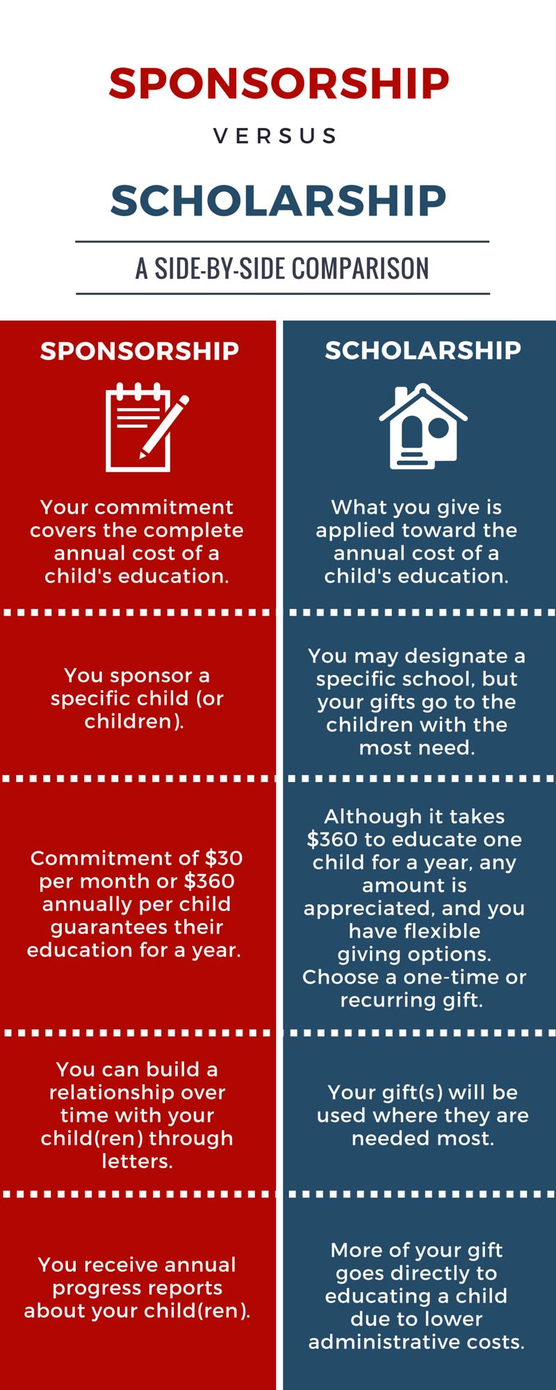 Sponsorship Vs Scholarship (5)